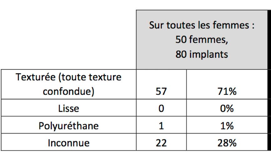 surface-enveloppe-protheses-lagc